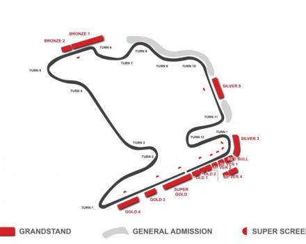 Plan du Circuit Hungaroring